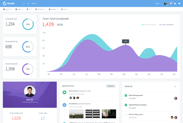 remark - responsive bootstrap 4 admin template free download